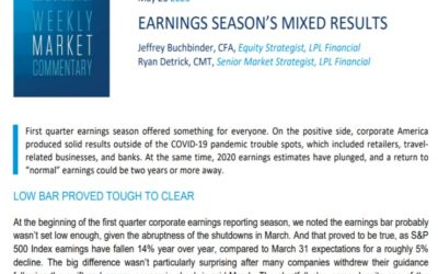 Earnings Season's Mixed Results| Weekly Market Commentary | May 26, 2020