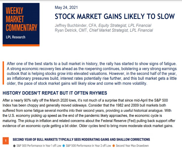 Stock Market Gains Likely To Slow | Weekly Market Commentary | May 24, 2021